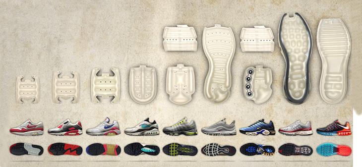 кроссовки, Nike, стиль