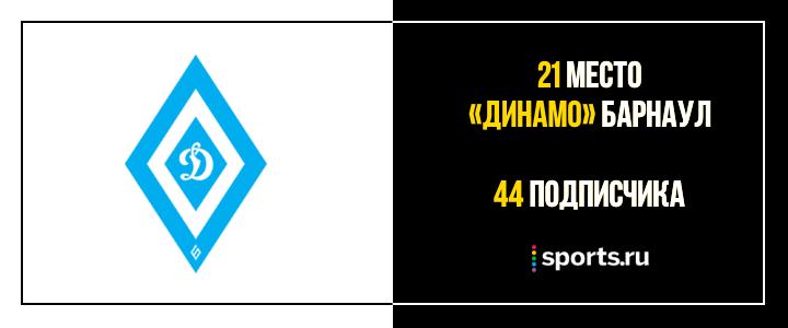https://s5o.ru/storage/simple/ru/edt/0d/11/c4/08/rue52f4b16329.png