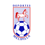 Мелипилья - статистика Чили. Д2 2020