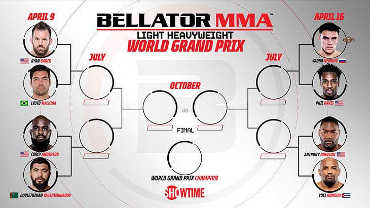 Bellator объявил просто сумасшедшее гран-при, на кону – миллион долларов и титул. Поговорили с русским чемпионом о предстоящих боях