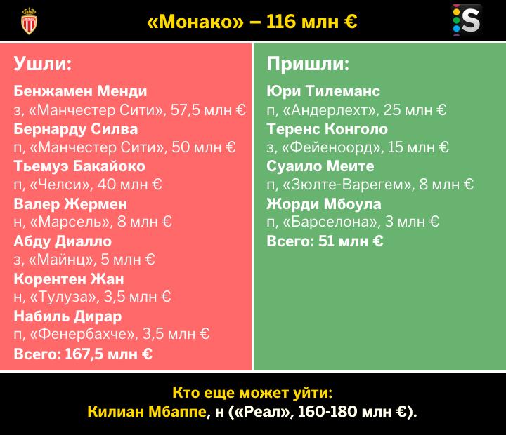 https://s5o.ru/storage/simple/ru/edt/11/e5/ad/d6/rue25f21692a3.png