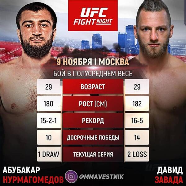 Брат Хабиба дебютирует на UFC в Москве. Он тоже дрался с Конором