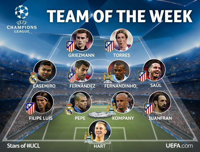 პეპე და კაზემირო UEFA-ს კვირის გუნდში