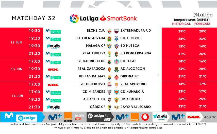 С кем сыграют Барселона и Реал. Расписание матчей Примеры и Сегунды - изображение 3