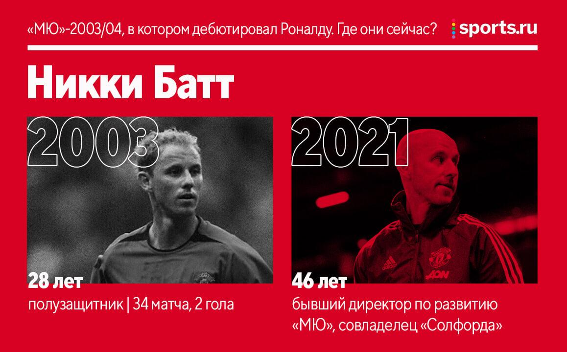 «МЮ»-2003/04, в котором дебютировал Роналду. Где они сейчас?