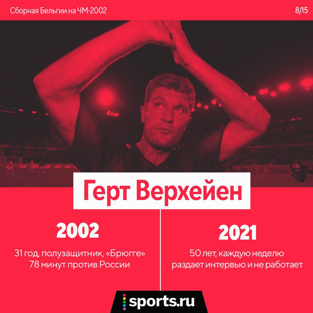 Бельгийцы, которые обыграли нас в том самом матче на ЧМ-2002. Где они сейчас?