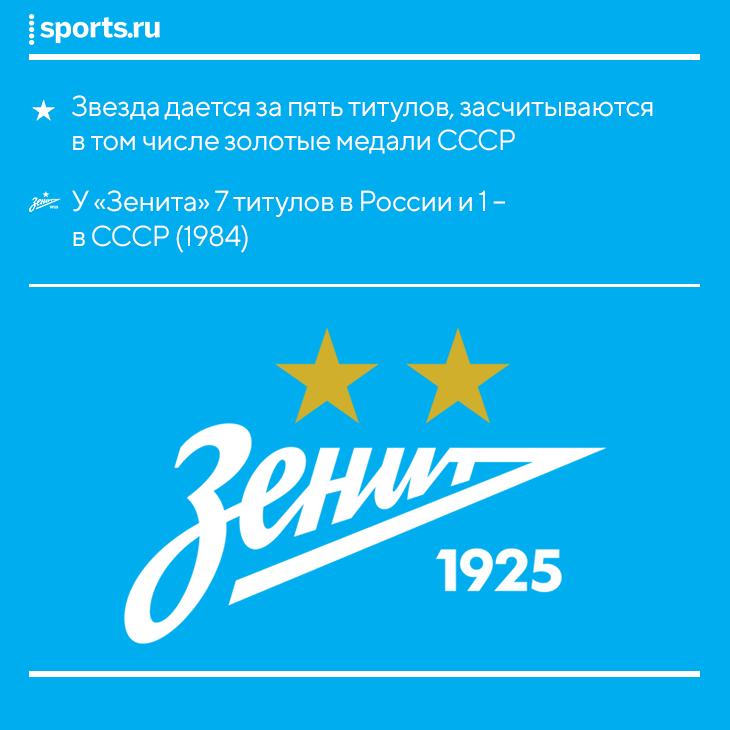 «Зенит» – самый титулованный клуб в истории России после «Спартака»