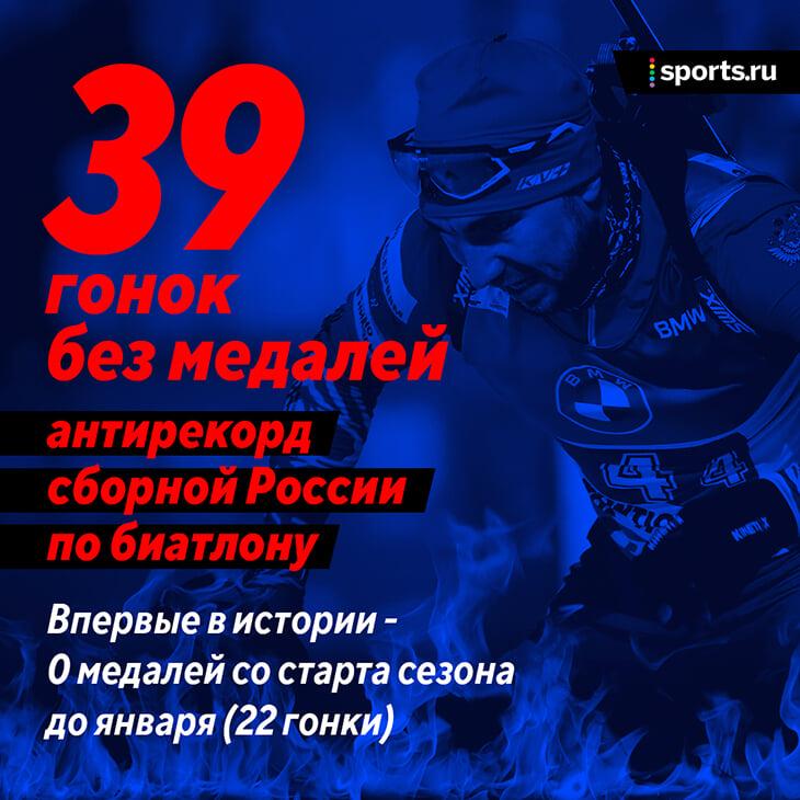 Наш биатлон – жалкий: для всех это сезон возможностей, но для сборной России – сезон безнадеги