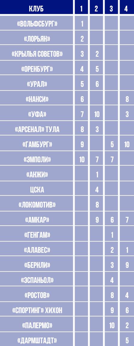 https://s5o.ru/storage/simple/ru/edt/16/94/25/85/rueb420ffee36.png