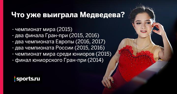 чемпионат Европы, женское катание, Евгения Медведева, сборная России