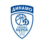Динамо Курск жен - блоги