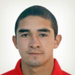 Фелипе Гутьеррес