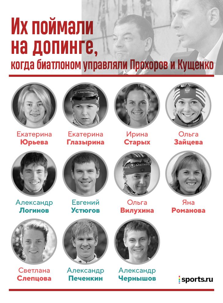 Александр Тихонов должен возглавить российский биатлон. Других просто нет!