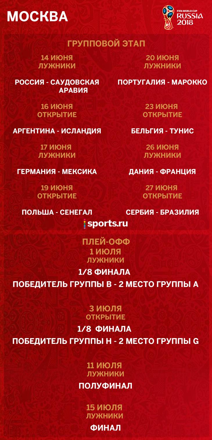 Чемпионат мира по футболу 2018 - матчи в Москве ЧМ-2018