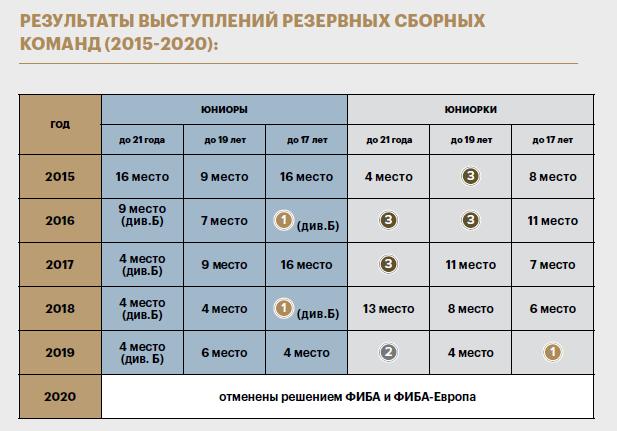 Андрей Кириленко в качестве президента РФБ – разочарование. Сегодня его изберут на второй срок
