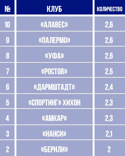 https://s5o.ru/storage/simple/ru/edt/23/60/28/55/rue376c0d7341.png