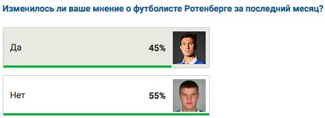 Главная семья русского спорта