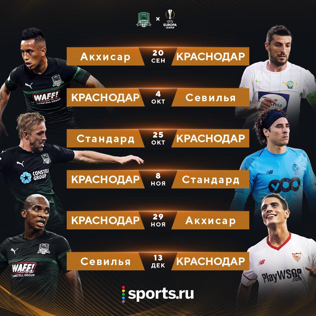 Ставки на футбол на Акхисар — Краснодар. Ставки на Лигу Европы 20 Сентября 2018