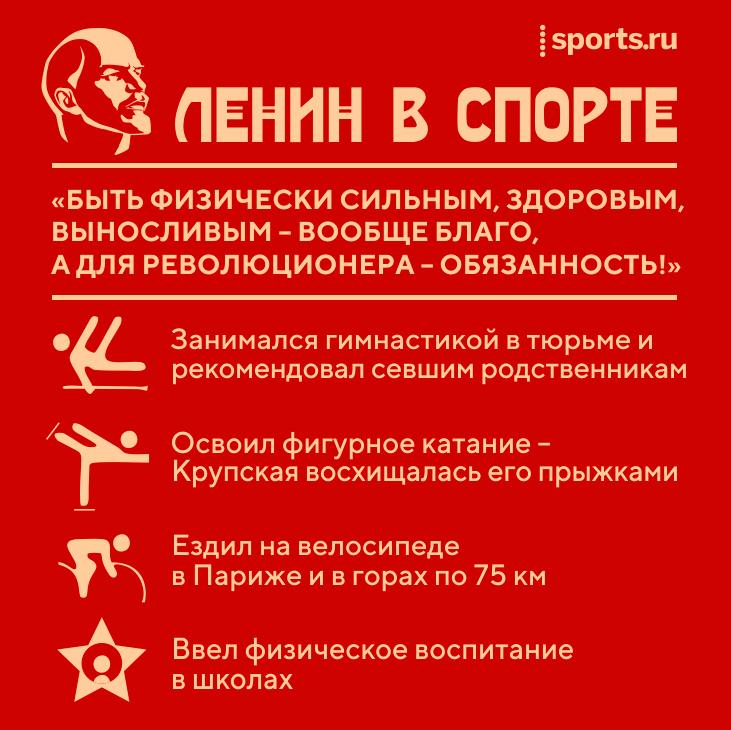 Ленин увлек СССР спортом: занимался фигуркой и гимнастикой (даже в тюрьме), придумал урок физкультуры в школах