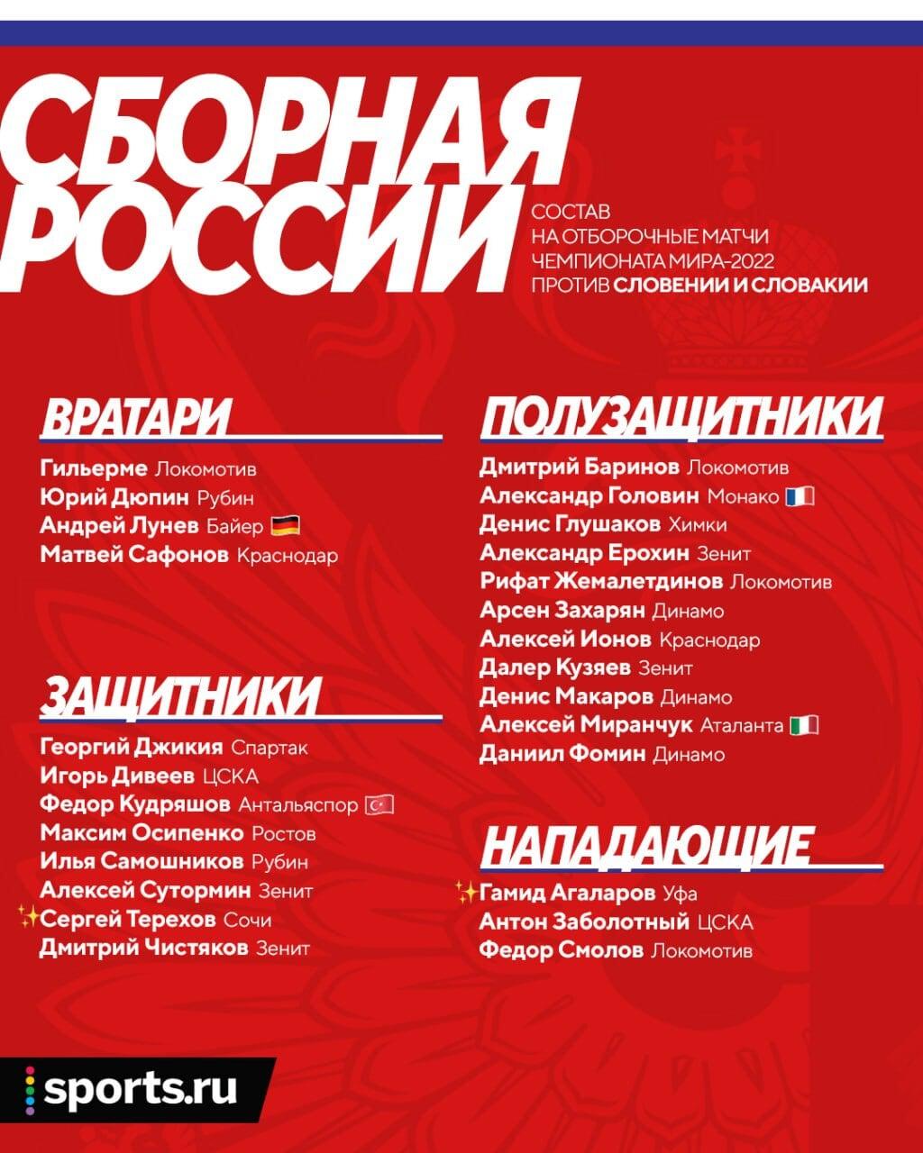 От сборной отцепили Крицюка, Караваева, Бакаева, Зиньковского, Мухина и Тюкавина – как вам выбор на ключевые матчи?