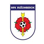 MFK Ruzomberok - logo