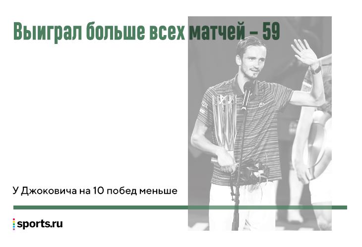 Медведев проводит великий сезон: лидер тура по титулам, выигранным матчам и победам над топ-10