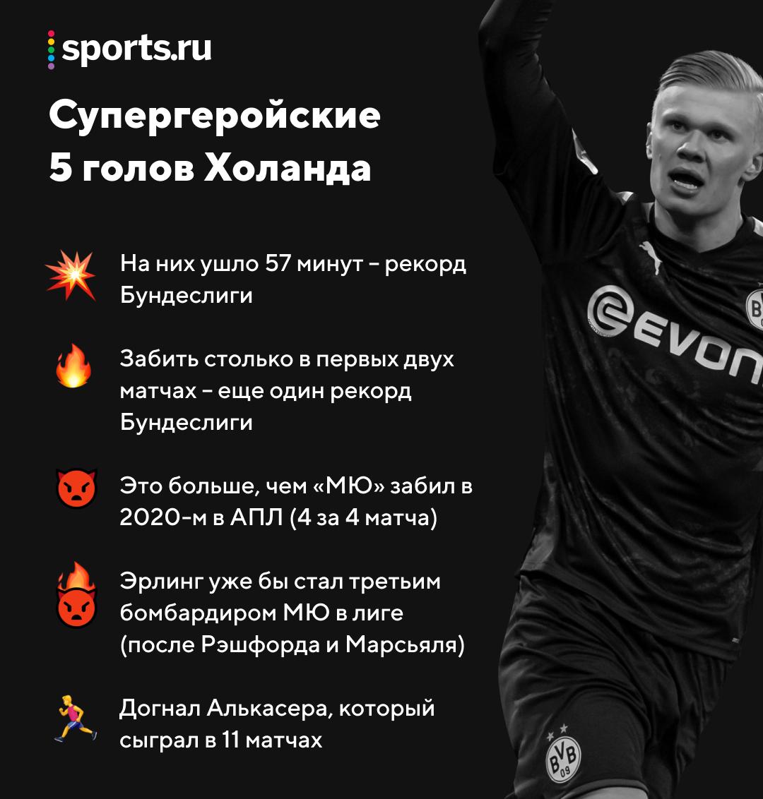 Боруссия дортмунд спортс ру