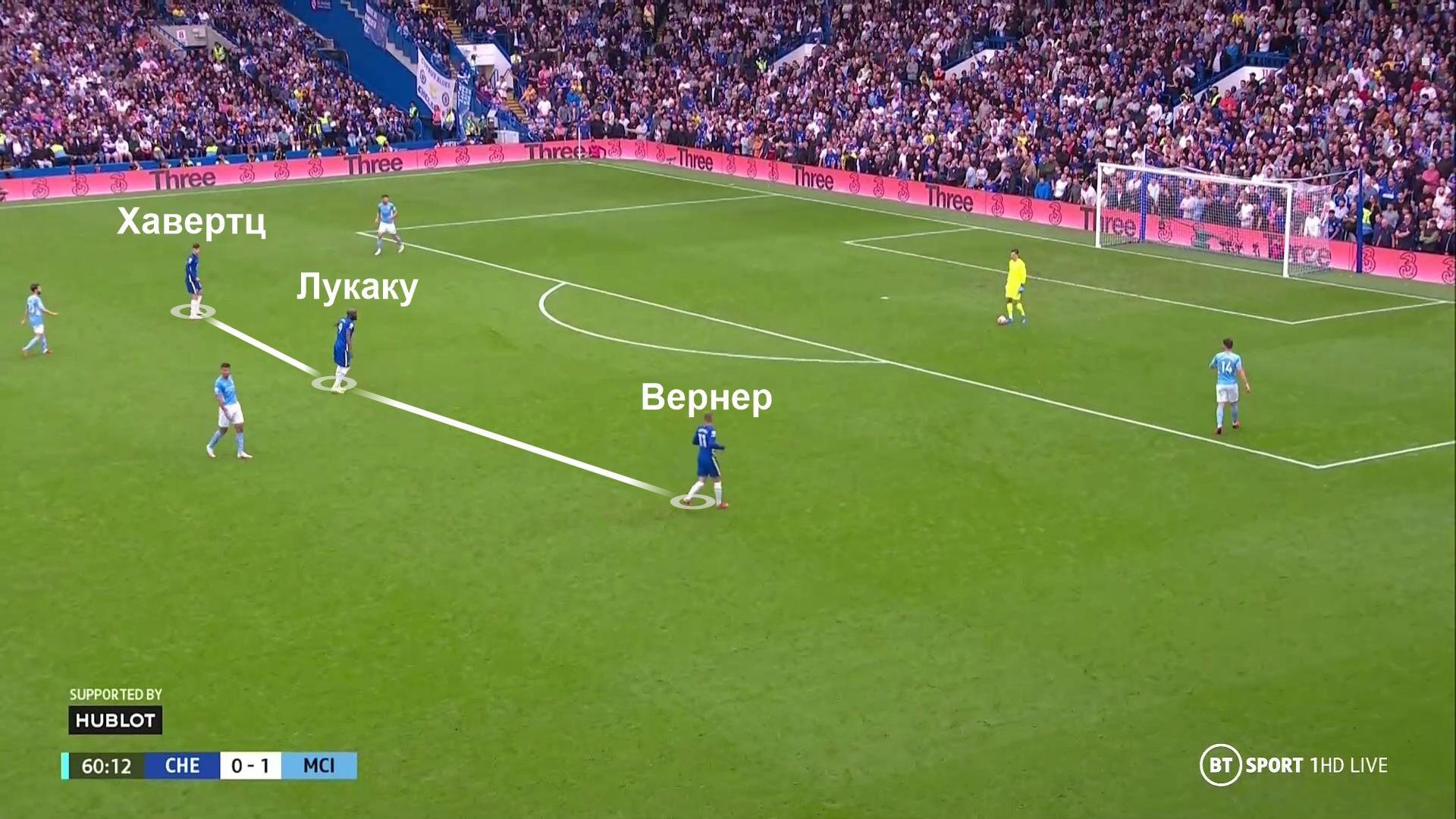 Тухель против Гвардиолы – много взаимного тактического уважения, мало моментов (особенно при 0:0). Бернарду – скрытый герой