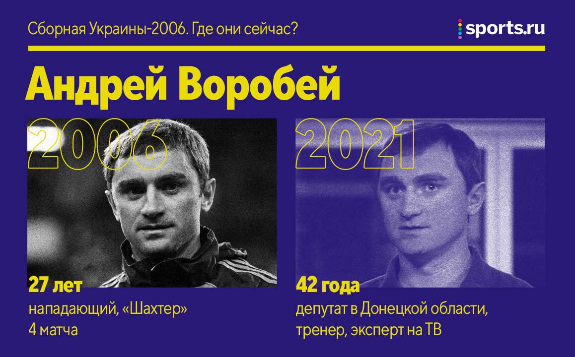 Украина была в четвертьфинале ЧМ-2006. Где сейчас игроки той сборной?