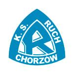 Ruch Chorzow - logo