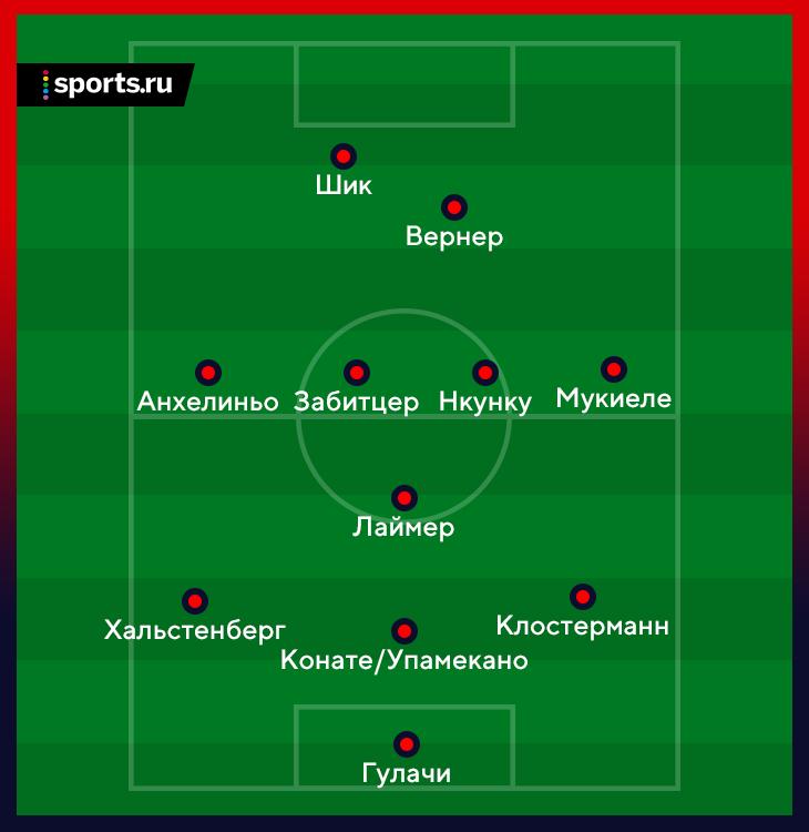 «Бавария» все равно чемпион? Решит ли Холанд проблемы Дортмунда (и спасет Фавра)? «РБ» готов к борьбе за титул?