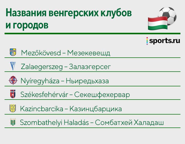 «Ньиредьхаза», «Мезекевешд», «Залаэгерсег». В Венгрии архисложные названия клубов – все дело в уникальном языке