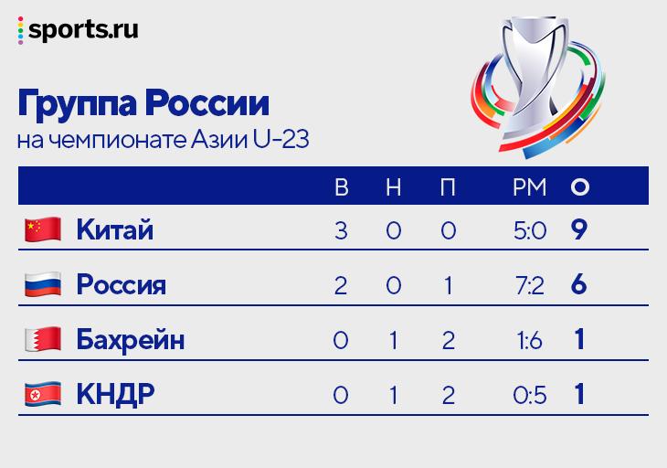 Путин хочет, чтобы футбольная сборная поехала на Олимпиаду. Мы знаем как