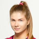 Анна Гришкевич
