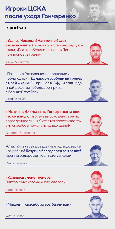 Четыре этапа Гончаренко в ЦСКА: перезапустил команду Слуцкого, выдал яркую осень 2018-го, мучился с контратаками и запутался после прихода ВЭБ