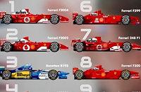 техника, Бенеттон, Джордан, Феррари, Михаэль Шумахер, Мерседес, Формула-1