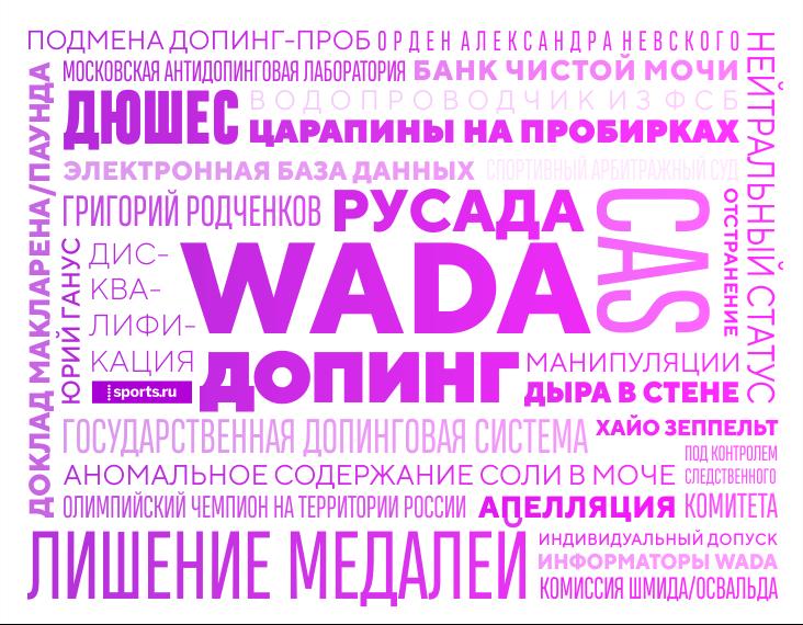 10 лет России под знаком допинга: теперь коктейль «Дюшес», дыра в стене и царапины на пробирках – не пустые для нас слова