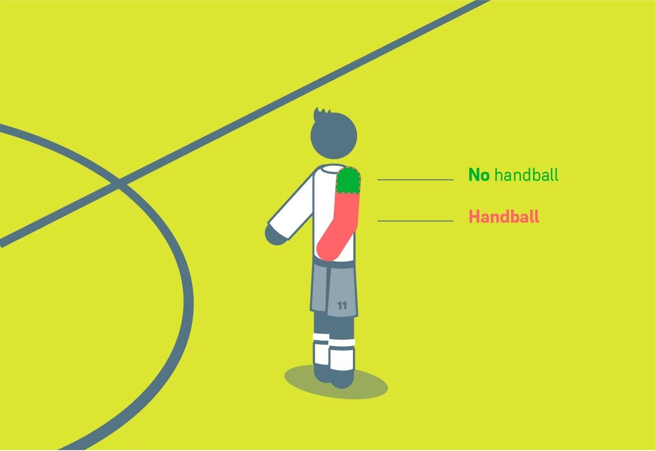 'Hands and arms not considered': IFAB explains offside rule change