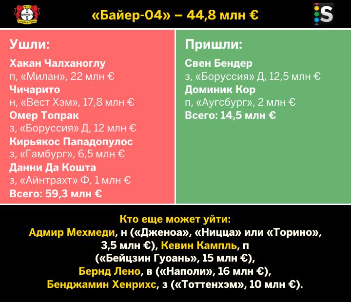 https://s5o.ru/storage/simple/ru/edt/3f/c3/cd/57/rued1df3e3acf.png