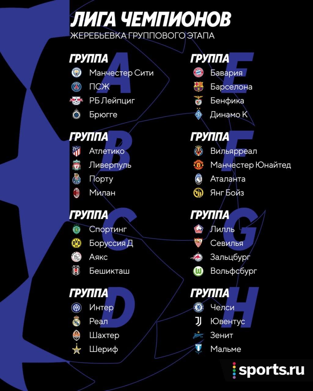 У «Зенита» в Лиге чемпионов гранды: «Челси» и «Ювентус», еще «Мальме». В одной группе «Сити» с «ПСЖ»