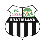 FC Petrzalka 1898 - logo