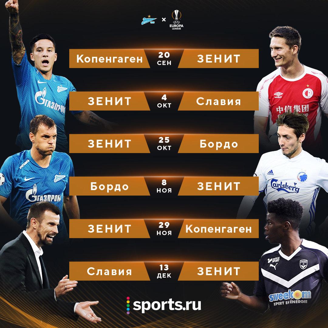 Прогноз на матч Копенгаген - Зенит