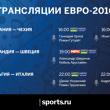 сборная Чехии, сборная Италии, сборная Испании, сборная Бельгии, телевидение, сборная Ирландии, Евро-2016, сборная Швеции
