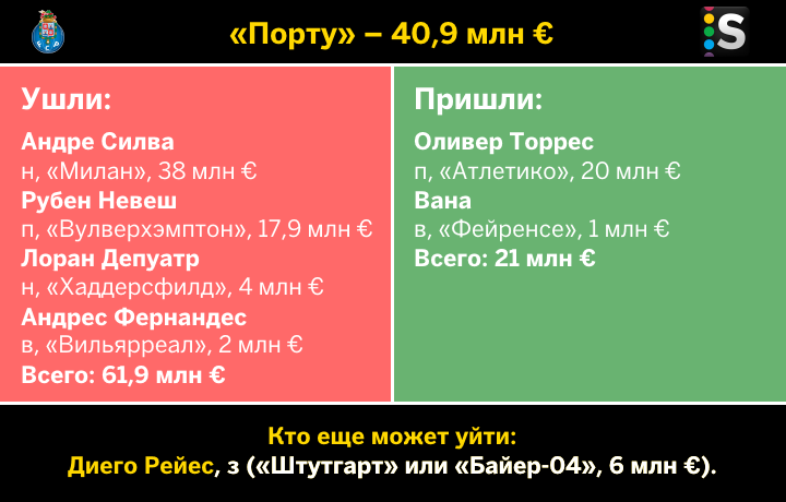 https://s5o.ru/storage/simple/ru/edt/47/57/eb/ec/rue7a23764c7a.png