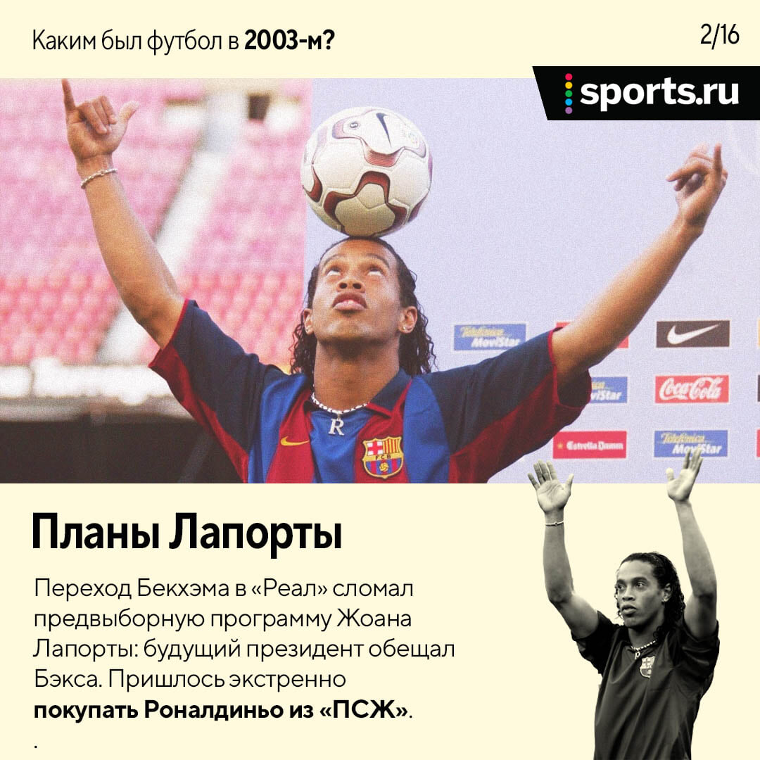 Каким был футбол, когда родился самый молодой игрок в истории Евро? Трансферы Роналду, Бекхэма и Роналдиньо, «Золотой мяч» Недведа