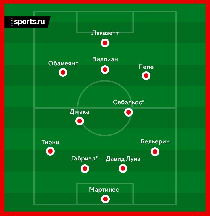 «Арсенал» в новом сезоне: Артете нужно выбрать схему и поставить позиционную атаку, Озил – проблема без очевидного решения