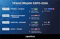 сборная Украины, сборная Германии, сборная Чехии, сборная Испании, сборная Турции, сборная Польши, сборная Хорватии, телевидение, сборная Северной Ирландии, Евро-2016
