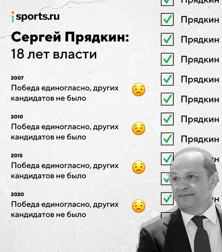 Прядкин будет править в РПЛ 18 лет