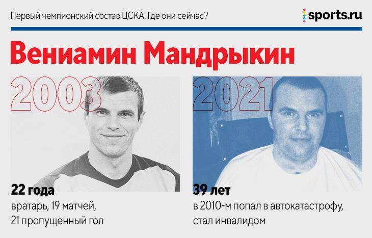 Первый чемпионский ЦСКА: где они сейчас?