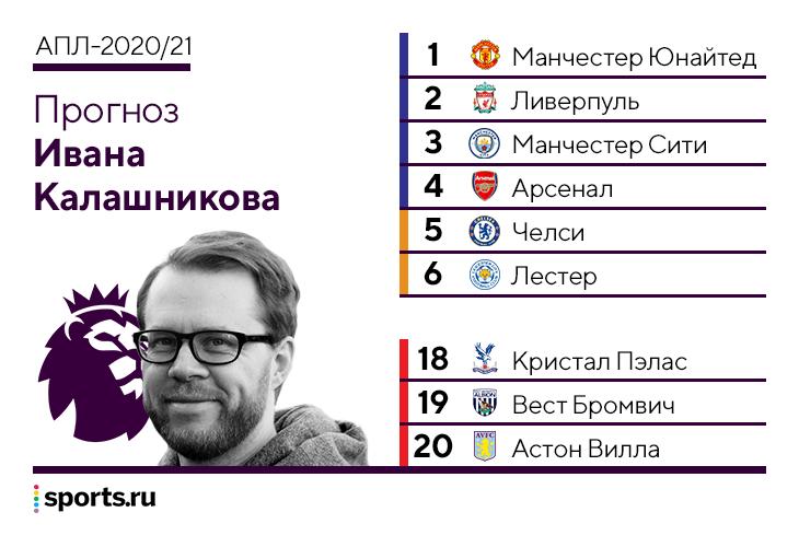 Как авторы Sports.ru предсказывали итоги АПЛ: никто не верил в вылет «Шеффилда» и ЛЕ «Вест Хэма», зато хоронили «Астон Виллу»